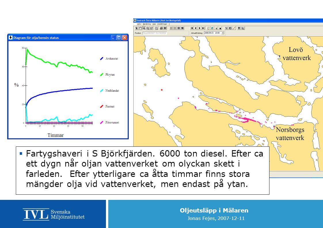 Oljeutsläpp i Mälaren Jonas Fejes, 2007-12-11  Fartygshaveri i S Björkfjärden.