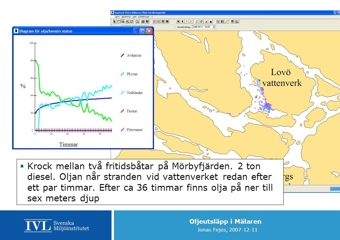 Oljeutsläpp i Mälaren Jonas Fejes, 2007-12-11  Krock mellan två fritidsbåtar på Mörbyfjärden.