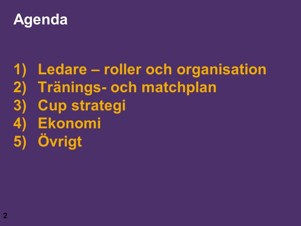 Agenda 1)Ledare – roller och organisation 2)Tränings- och matchplan 3)Cup strategi 4)Ekonomi 5)Övrigt 2
