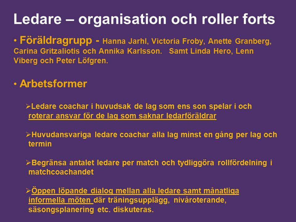 Ledare – organisation och roller forts Föräldragrupp - Hanna Jarhl, Victoria Froby, Anette Granberg, Carina Gritzaliotis och Annika Karlsson.