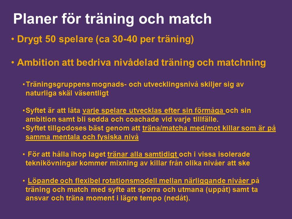 Planer för träning och match Drygt 50 spelare (ca 30-40 per träning) Ambition att bedriva nivådelad träning och matchning Träningsgruppens mognads- och utvecklingsnivå skiljer sig av naturliga skäl väsentligt Syftet är att låta varje spelare utvecklas efter sin förmåga och sin ambition samt bli sedda och coachade vid varje tillfälle.