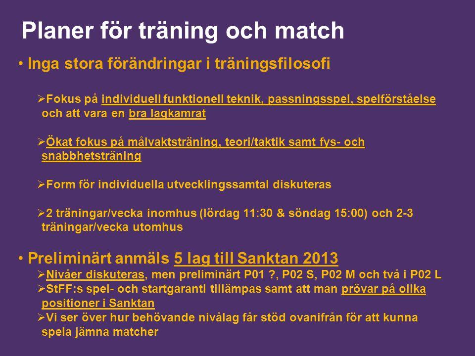 Planer för träning och match Inga stora förändringar i träningsfilosofi  Fokus på individuell funktionell teknik, passningsspel, spelförståelse och att vara en bra lagkamrat  Ökat fokus på målvaktsträning, teori/taktik samt fys- och snabbhetsträning  Form för individuella utvecklingssamtal diskuteras  2 träningar/vecka inomhus (lördag 11:30 & söndag 15:00) och 2-3 träningar/vecka utomhus Preliminärt anmäls 5 lag till Sanktan 2013  Nivåer diskuteras, men preliminärt P01 , P02 S, P02 M och två i P02 L  StFF:s spel- och startgaranti tillämpas samt att man prövar på olika positioner i Sanktan  Vi ser över hur behövande nivålag får stöd ovanifrån för att kunna spela jämna matcher