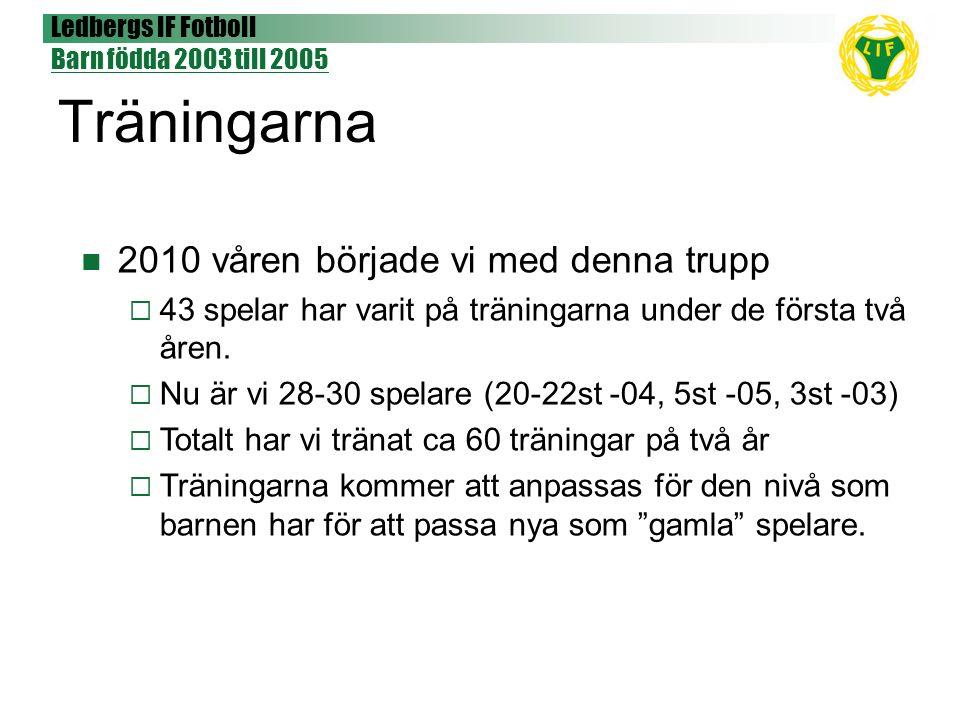 Ledbergs IF Fotboll Barn födda 2003 till 2005 Träningarna (2012/2013 ) När tränar vi Utomhus  V15-25 (obs.