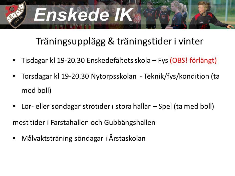 Träningsupplägg & träningstider i vinter Tisdagar kl 19-20.30 Enskedefältets skola – Fys (OBS.
