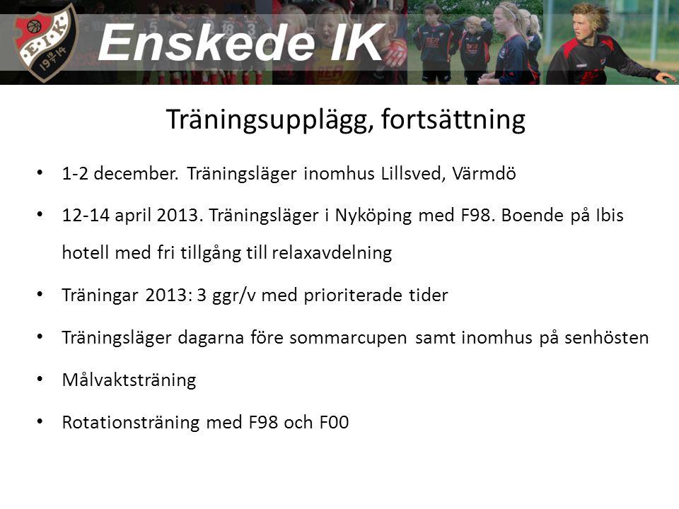 Träningsupplägg, fortsättning 1-2 december.