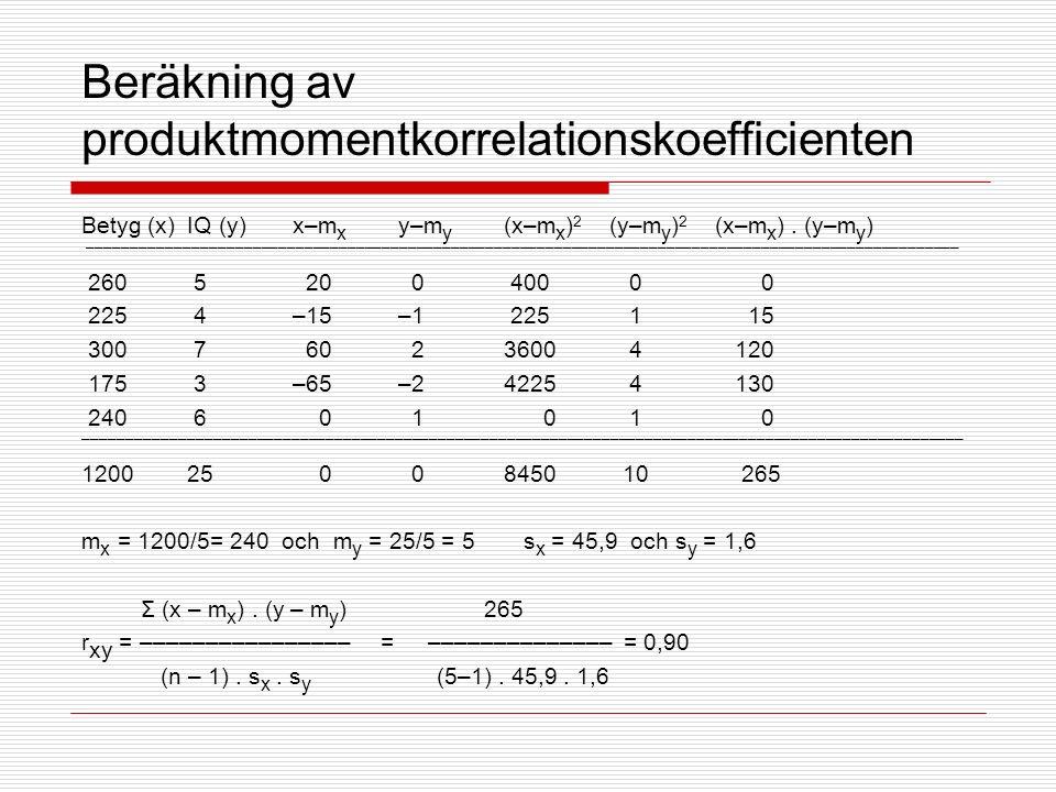 Beräkning av produktmomentkorrelationskoefficienten Betyg (x)IQ (y)x–m x y–m y (x–m x ) 2 (y–m y ) 2 (x–m x ).