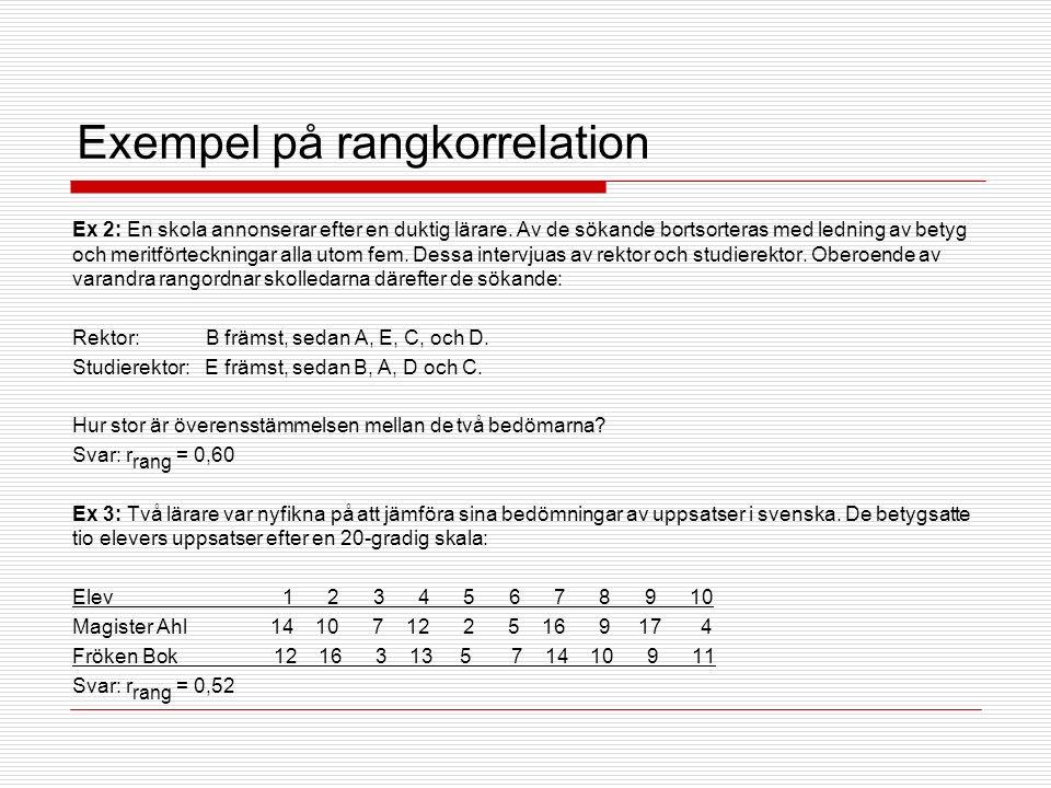 Exempel på rangkorrelation Ex 2: En skola annonserar efter en duktig lärare.