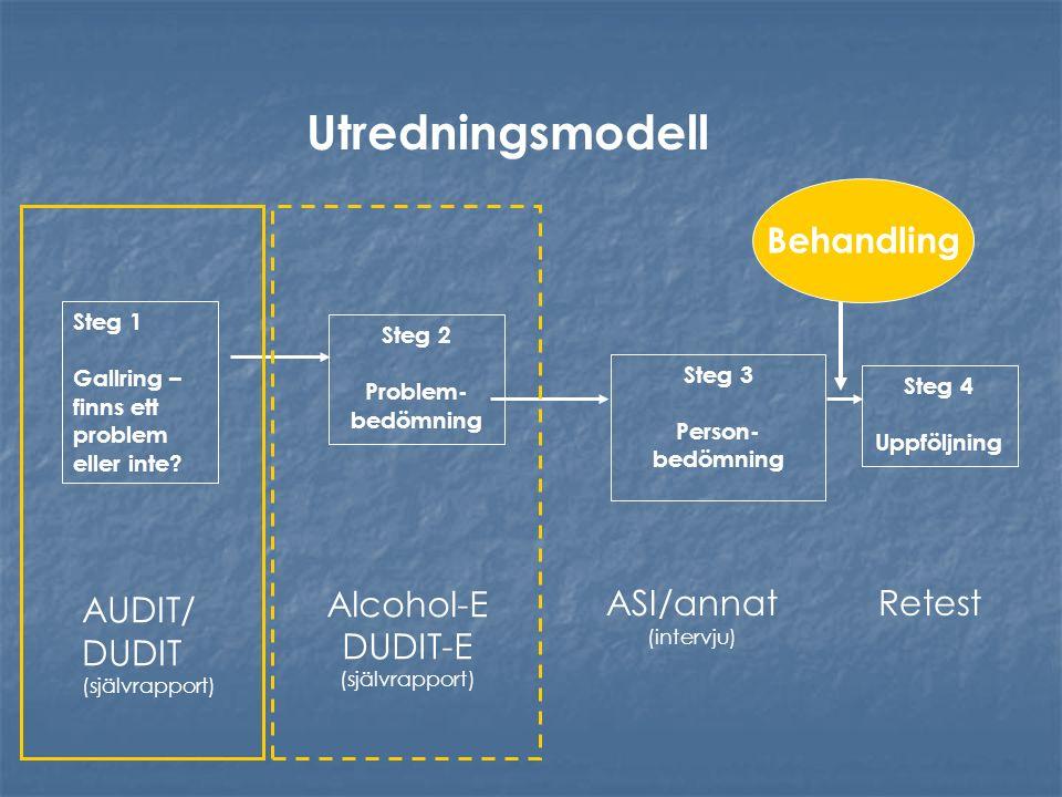 Utredningsmodell Steg 1 Gallring – finns ett problem eller inte.
