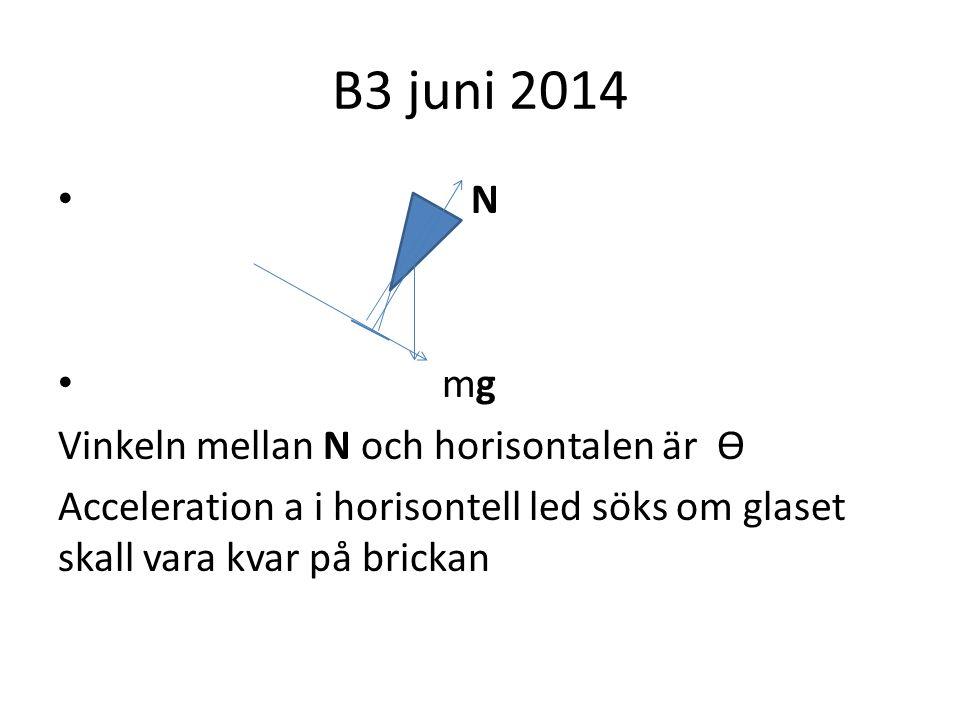B3 juni 2014 N mg Vinkeln mellan N och horisontalen är ϴ Acceleration a i horisontell led söks om glaset skall vara kvar på brickan