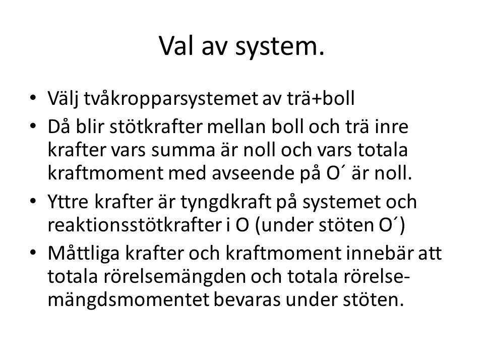 Val av system.