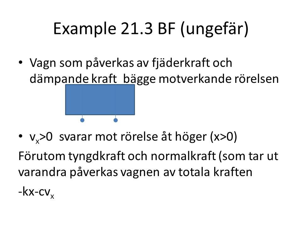 Example 21.3 BF (ungefär) Vagn som påverkas av fjäderkraft och dämpande kraft bägge motverkande rörelsen v x >0 svarar mot rörelse åt höger (x>0) Förutom tyngdkraft och normalkraft (som tar ut varandra påverkas vagnen av totala kraften -kx-cv x
