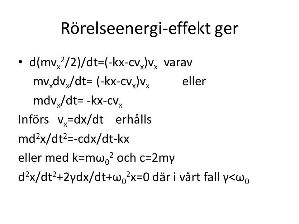 Rörelseenergi-effekt ger d(mv x 2 /2)/dt=(-kx-cv x )v x varav mv x dv x /dt= (-kx-cv x )v x eller mdv x /dt= -kx-cv x Införs v x =dx/dt erhålls md 2 x/dt 2 =-cdx/dt-kx eller med k=mω 0 2 och c=2mγ d 2 x/dt 2 +2γdx/dt+ω 0 2 x=0 där i vårt fall γ<ω 0