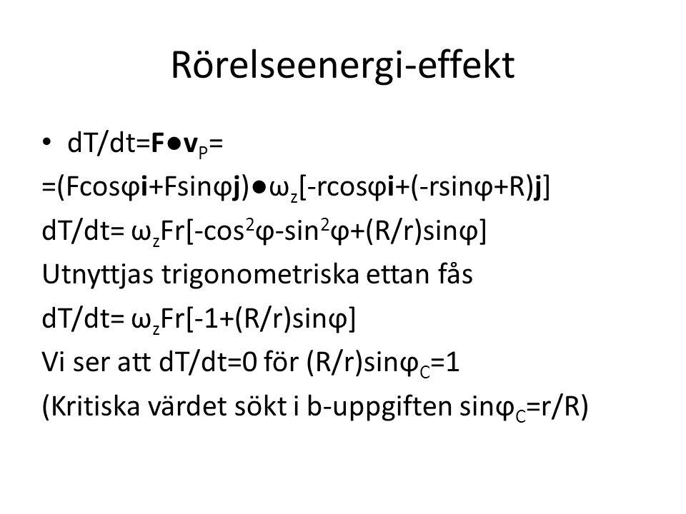 Rörelseenergi-effekt dT/dt=F●v P = =(Fcosϕi+Fsinϕj)●ω z [-rcosϕi+(-rsinϕ+R)j] dT/dt= ω z Fr[-cos 2 ϕ-sin 2 ϕ+(R/r)sinϕ] Utnyttjas trigonometriska ettan fås dT/dt= ω z Fr[-1+(R/r)sinϕ] Vi ser att dT/dt=0 för (R/r)sinϕ C =1 (Kritiska värdet sökt i b-uppgiften sinϕ C =r/R)