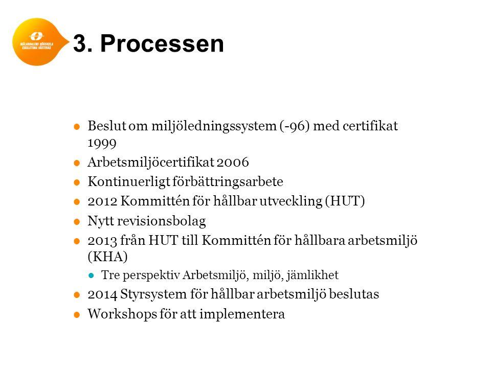 3. Processen ●Beslut om miljöledningssystem (-96) med certifikat 1999 ●Arbetsmiljöcertifikat 2006 ●Kontinuerligt förbättringsarbete ●2012 Kommittén fö