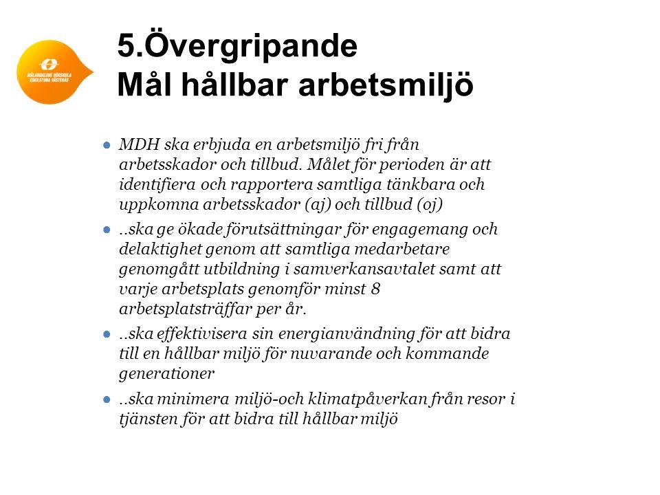5.Övergripande Mål hållbar arbetsmiljö ●MDH ska erbjuda en arbetsmiljö fri från arbetsskador och tillbud.