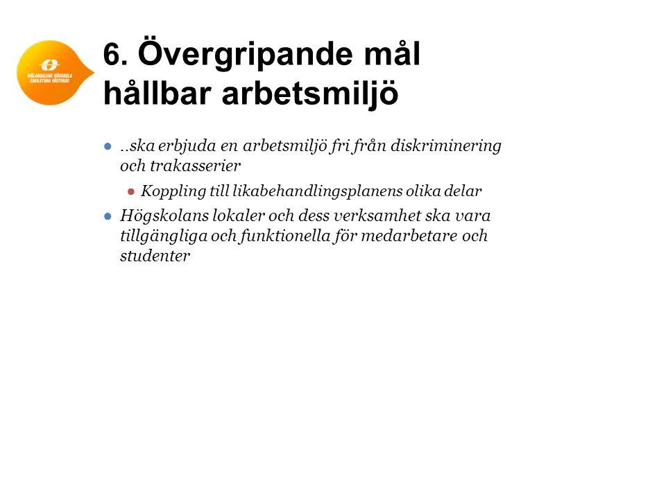 6. Övergripande mål hållbar arbetsmiljö ●..ska erbjuda en arbetsmiljö fri från diskriminering och trakasserier ●Koppling till likabehandlingsplanens o