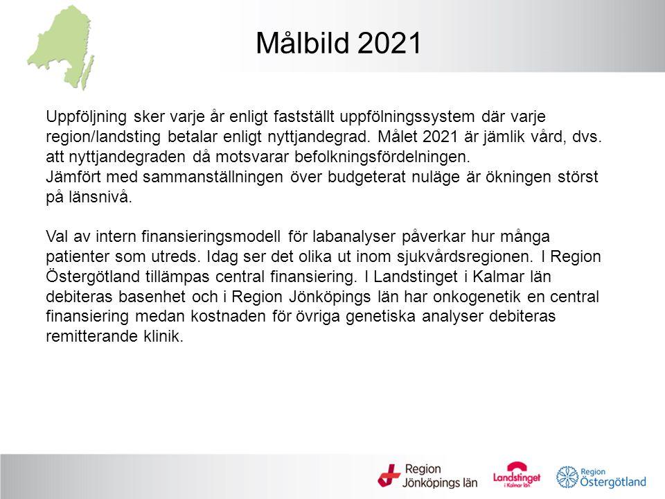 Målbild 2021 Uppföljning sker varje år enligt fastställt uppfölningssystem där varje region/landsting betalar enligt nyttjandegrad.