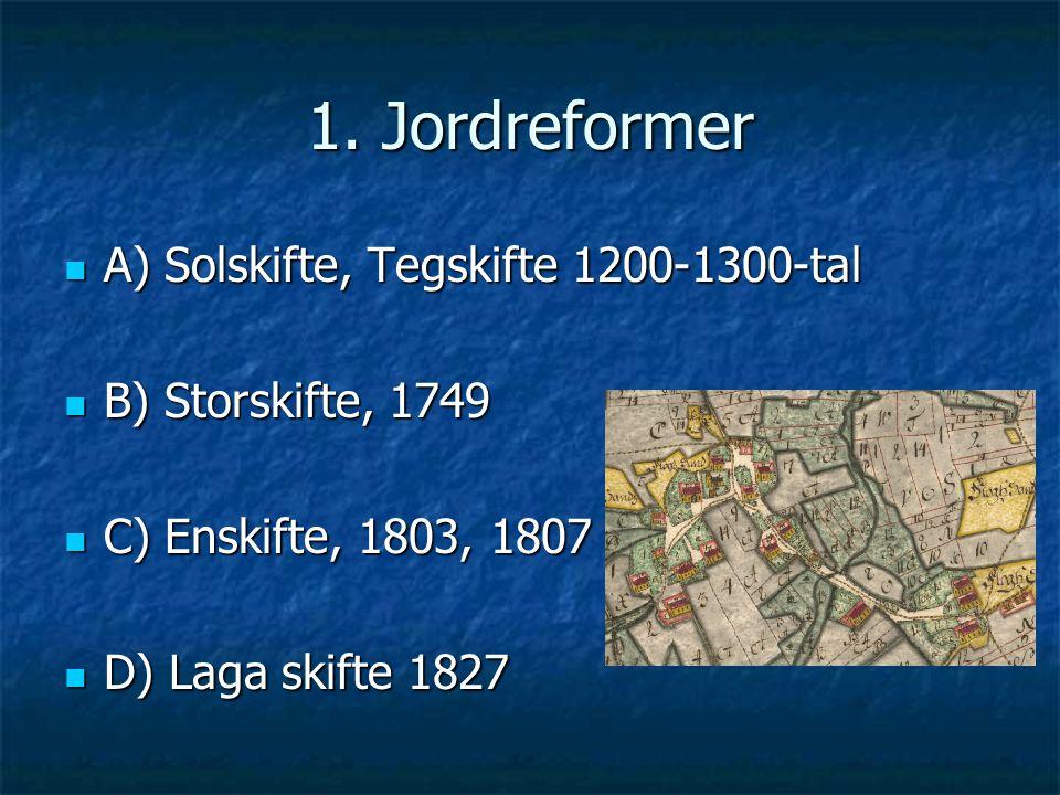 1. Jordreformer A) Solskifte, Tegskifte 1200-1300-tal A) Solskifte, Tegskifte 1200-1300-tal B) Storskifte, 1749 B) Storskifte, 1749 C) Enskifte, 1803,