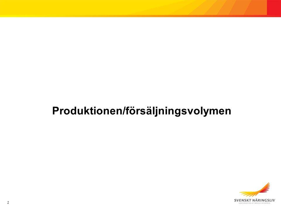 3 Produktionen/försäljningsvolymen, idag/för 6 mån sedan Källa: Demoskop Bas: Alla (3818)