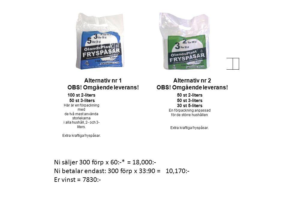 Priset 75,00 kr per säck grillkol/grillbrikett.Endast hela pallar,minsta order är 3 pallar.