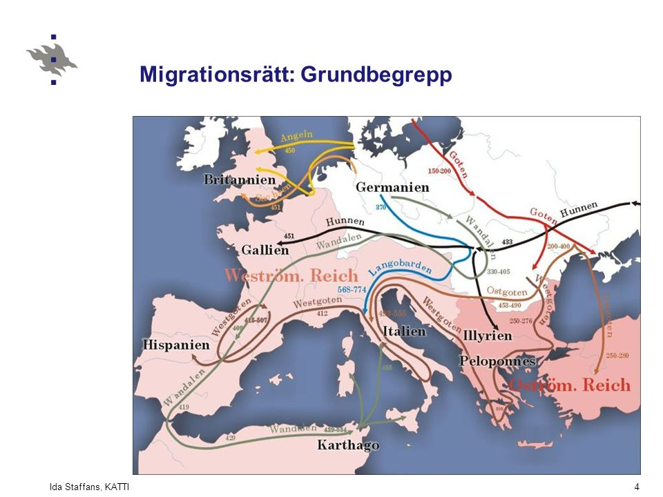Ida Staffans, KATTI5 Migrationsrätt: Grundbegrepp Migration Permanent flyttning från ett ställe till ett annat -Idag fungerar staten som hållpunkt -Tidigare folkvandringar oavhängiga statsmakt eller gränser -ex.
