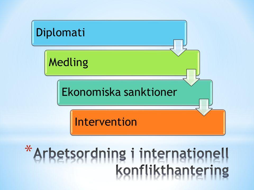 DiplomatiMedlingEkonomiska sanktionerIntervention