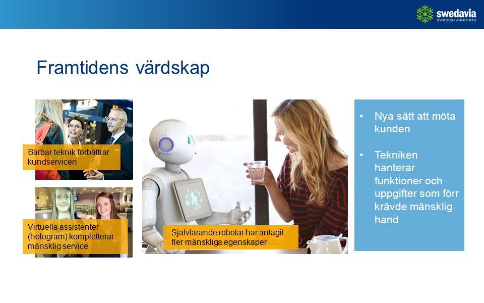 Framtidens värdskap Nya sätt att möta kunden Tekniken hanterar funktioner och uppgifter som förr krävde mänsklig hand Självlärande robotar har antagit fler mänskliga egenskaper Bärbar teknik förbättrar kundservicen Virtuella assistenter (hologram) kompletterar mänsklig service