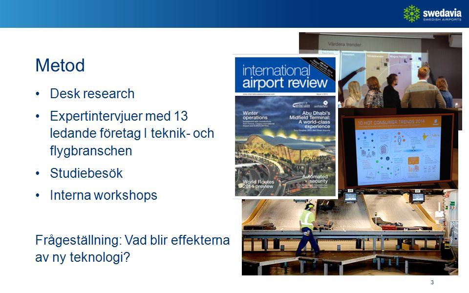 Metod Desk research Expertintervjuer med 13 ledande företag I teknik- och flygbranschen Studiebesök Interna workshops Frågeställning: Vad blir effekterna av ny teknologi.