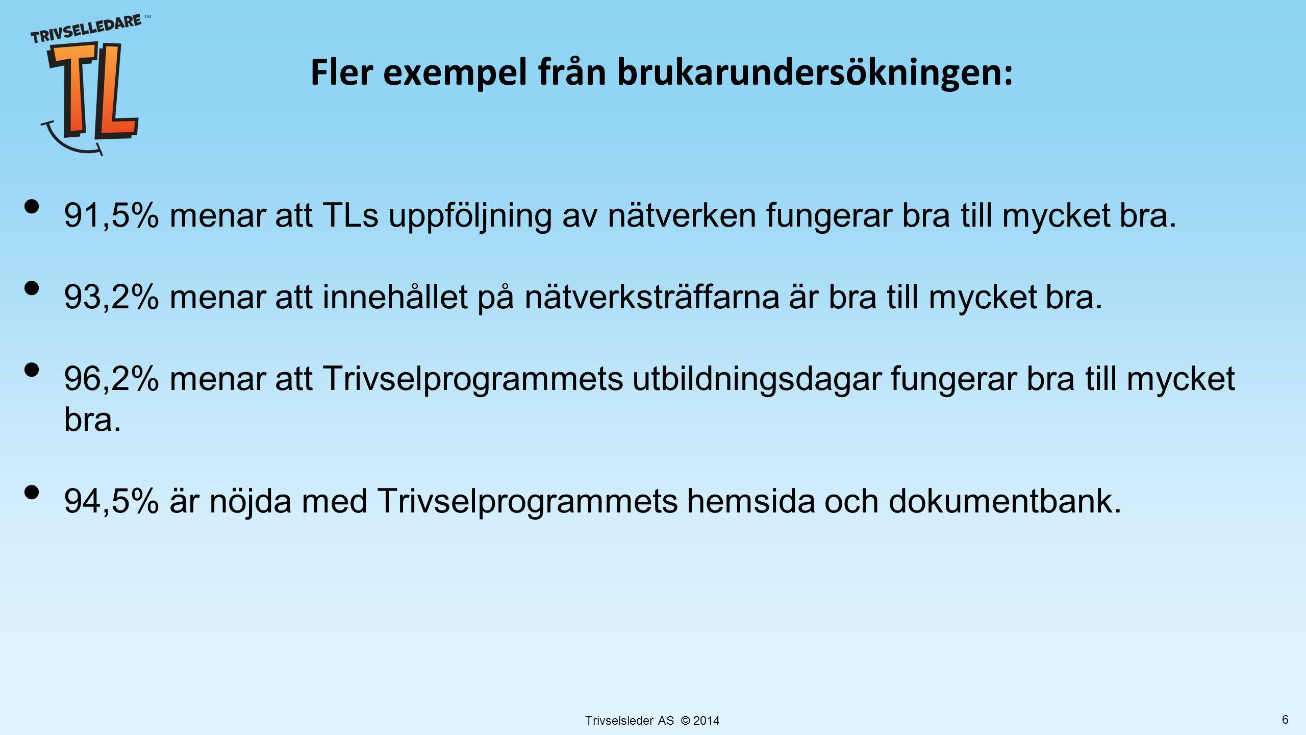 Trivselsleder AS © 2014 6 91,5% menar att TLs uppföljning av nätverken fungerar bra till mycket bra. 93,2% menar att innehållet på nätverksträffarna ä