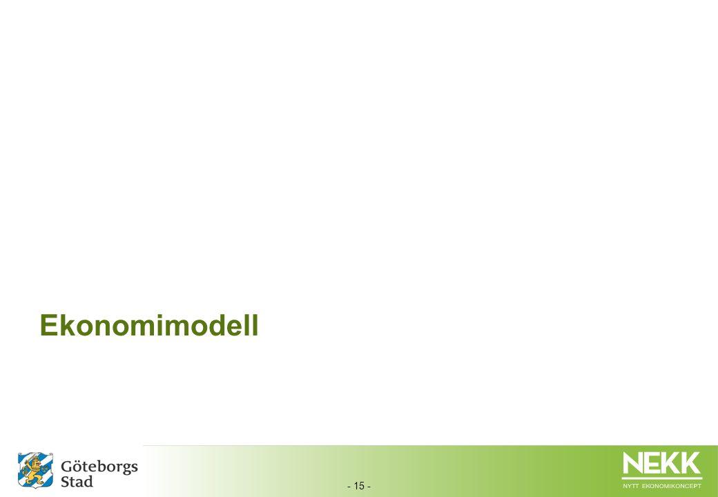 - 15 - Ekonomimodell
