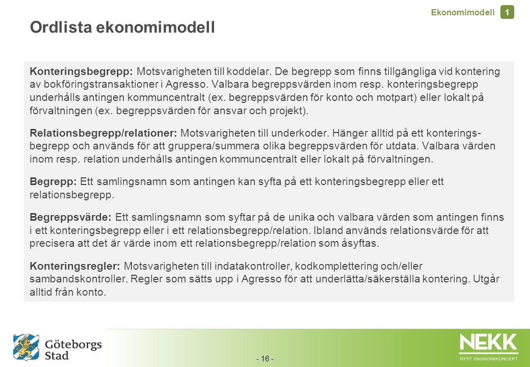 - 16 - Ordlista ekonomimodell Konteringsbegrepp: Motsvarigheten till koddelar. De begrepp som finns tillgängliga vid kontering av bokföringstransaktio