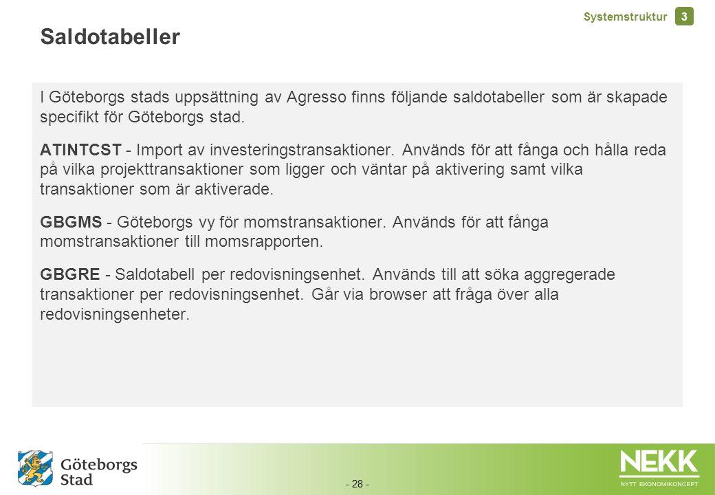 - 28 - Saldotabeller I Göteborgs stads uppsättning av Agresso finns följande saldotabeller som är skapade specifikt för Göteborgs stad. ATINTCST - Imp