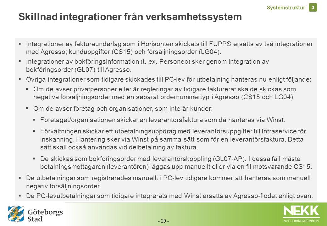 - 29 - Skillnad integrationer från verksamhetssystem  Integrationer av fakturaunderlag som i Horisonten skickats till FUPPS ersätts av två integratio