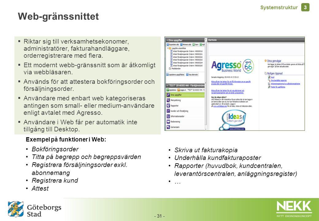 - 31 - Web-gränssnittet  Riktar sig till verksamhetsekonomer, administratörer, fakturahandläggare, orderregistrerare med flera.  Ett modernt webb-gr