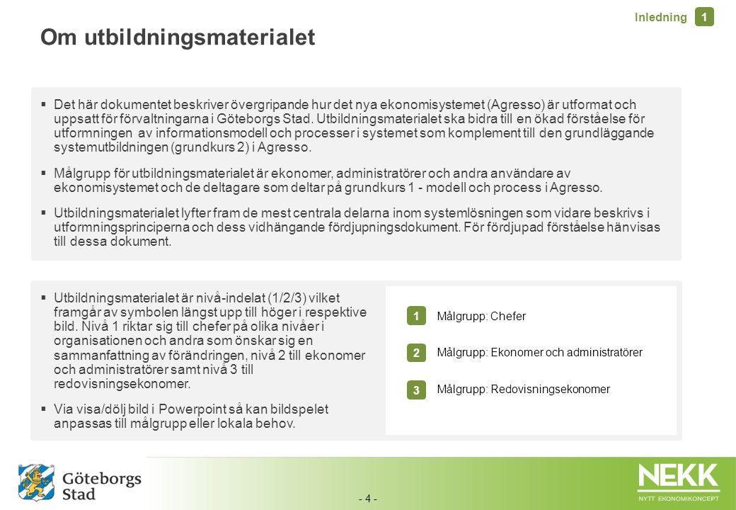 - 45 - Bokföringsorder med elektronisk attest i Agresso Underlag Försystem Registrera Bokföringsorder Ankomst WD E Inläsning och ev.
