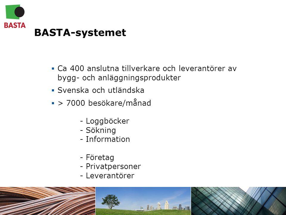 BASTA-systemet  Ca 400 anslutna tillverkare och leverantörer av bygg- och anläggningsprodukter  Svenska och utländska  > 7000 besökare/månad - Loggböcker - Sökning - Information - Företag - Privatpersoner - Leverantörer