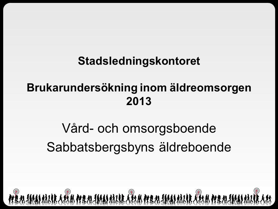 Stadsledningskontoret Brukarundersökning inom äldreomsorgen 2013 Vård- och omsorgsboende Sabbatsbergsbyns äldreboende