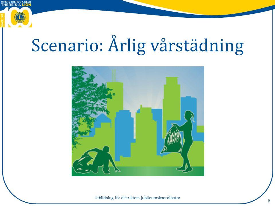 Scenario: Årlig vårstädning 5 Utbildning för distriktets jubileumskoordinator