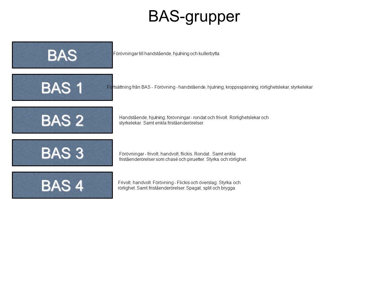 BAS Förövningar till handstående, hjulning och kullerbytta BAS 1 BAS 2 BAS 3 BAS 4 Fortsättning från BAS - Förövning - handstående, hjulning, kroppsspänning, rörlighetslekar, styrkelekar Handstående, hjulning, förövningar - rondat och frivolt.
