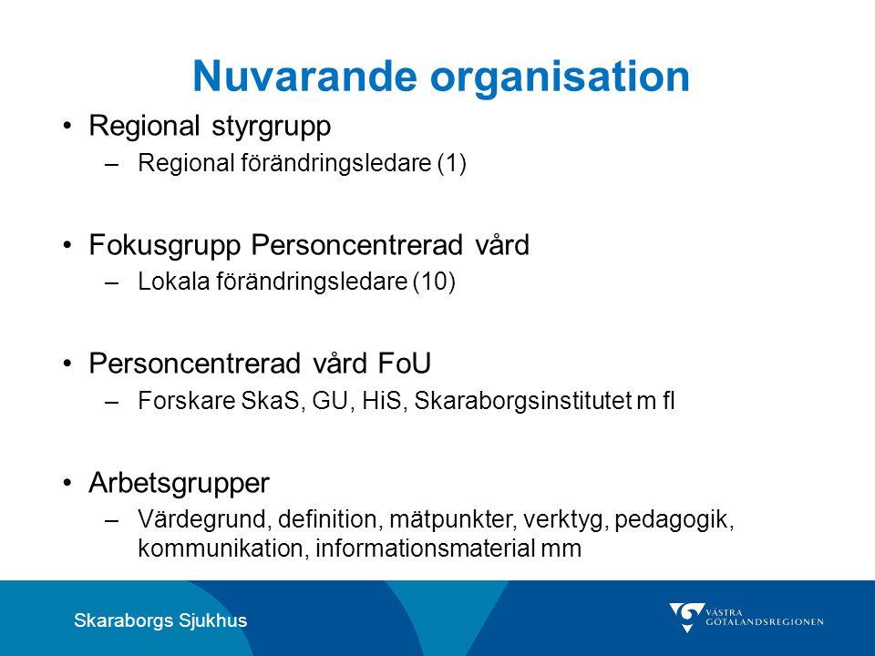 Skaraborgs Sjukhus Nuvarande organisation Regional styrgrupp –Regional förändringsledare (1) Fokusgrupp Personcentrerad vård –Lokala förändringsledare