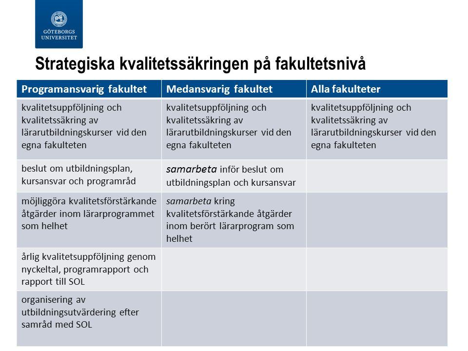 Strategiska kvalitetssäkringen på fakultetsnivå Programansvarig fakultetMedansvarig fakultetAlla fakulteter kvalitetsuppföljning och kvalitetssäkring av lärarutbildningskurser vid den egna fakulteten beslut om utbildningsplan, kursansvar och programråd samarbeta inför beslut om utbildningsplan och kursansvar möjliggöra kvalitetsförstärkande åtgärder inom lärarprogrammet som helhet samarbeta kring kvalitetsförstärkande åtgärder inom berört lärarprogram som helhet årlig kvalitetsuppföljning genom nyckeltal, programrapport och rapport till SOL organisering av utbildningsutvärdering efter samråd med SOL