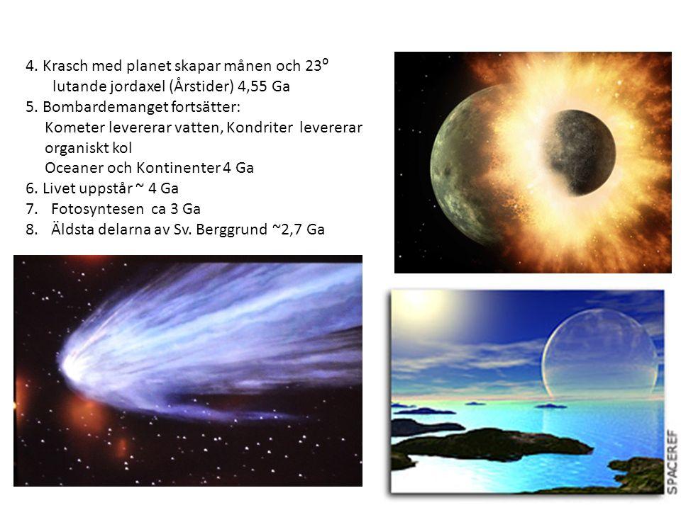 4. Krasch med planet skapar månen och 23⁰ lutande jordaxel (Årstider) 4,55 Ga 5.