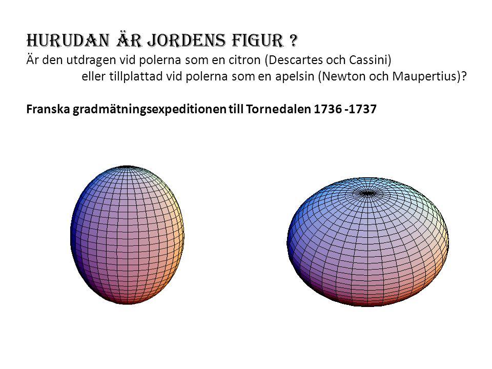 Hurudan är Jordens Figur .