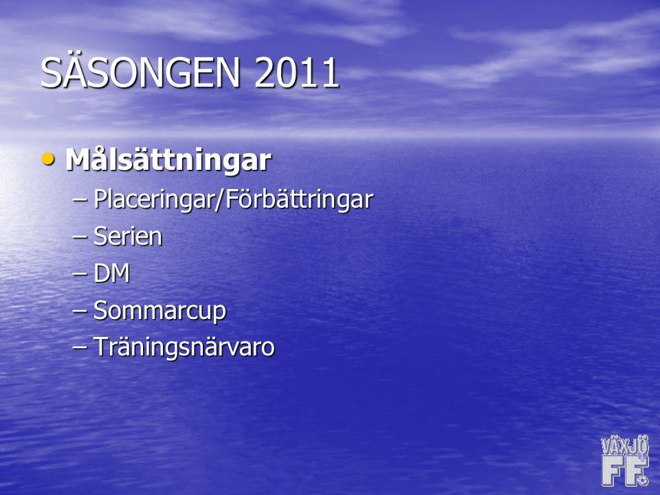 SÄSONGEN 2011 Målsättningar Målsättningar –Placeringar/Förbättringar –Serien –DM –Sommarcup –Träningsnärvaro