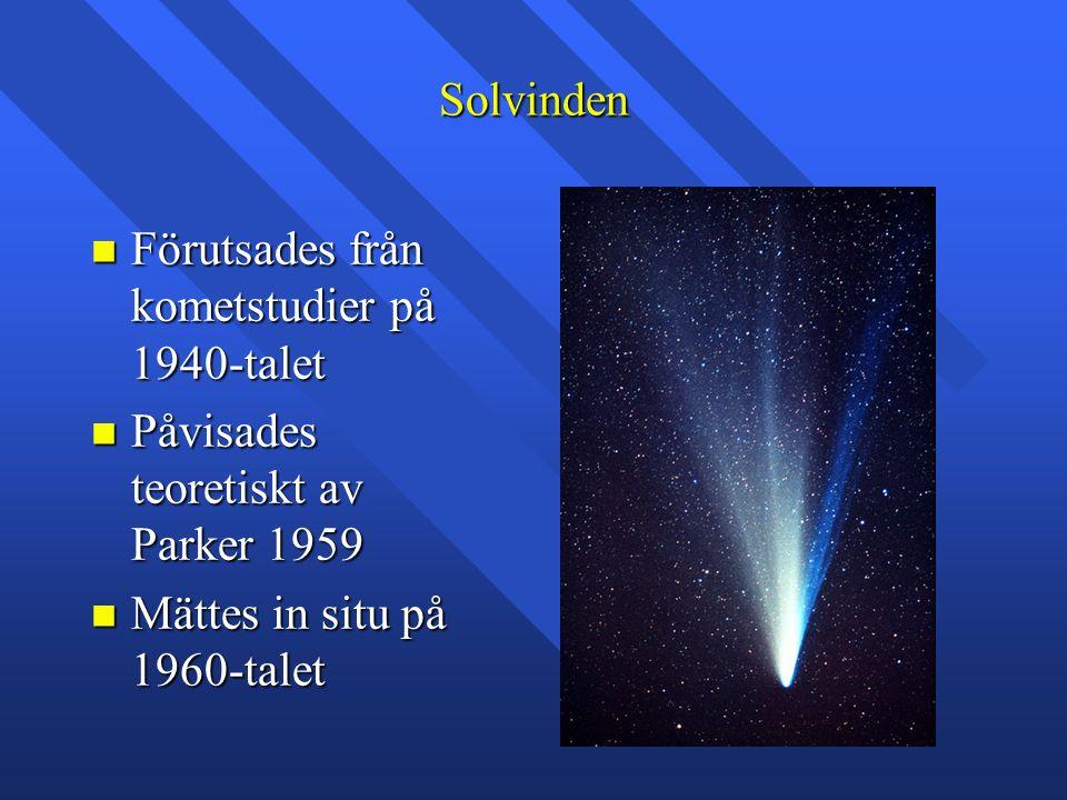 Solvinden Förutsades från kometstudier på 1940-talet Förutsades från kometstudier på 1940-talet Påvisades teoretiskt av Parker 1959 Påvisades teoretiskt av Parker 1959 Mättes in situ på 1960-talet Mättes in situ på 1960-talet