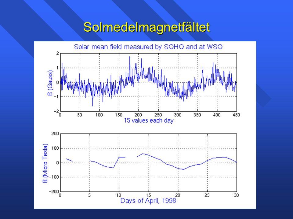 Möjligt sätt att förutsäga halo koronamassutkastningar och proton events