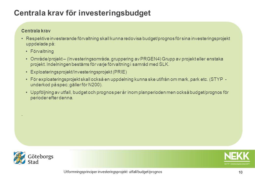 Centrala krav för investeringsbudget Centrala krav Respektive investerande förvaltning skall kunna redovisa budget/prognos för sina investeringsprojekt uppdelade på: Förvaltning Område/projekt – (Investeringsområde, gruppering av PRGEN4) Grupp av projekt eller enstaka projekt.