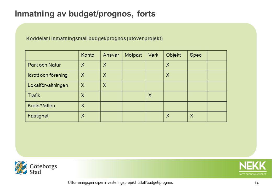 Inmatning av budget/prognos, forts Koddelar i inmatningsmall budget/prognos (utöver projekt) Utformningsprinciper investeringsprojekt utfall/budget/prognos KontoAnsvarMotpartVerkObjektSpec Park och NaturXXX Idrott och föreningXXX LokalförvaltningenXX TrafikXX Krets/VattenX FastighetXXX 14