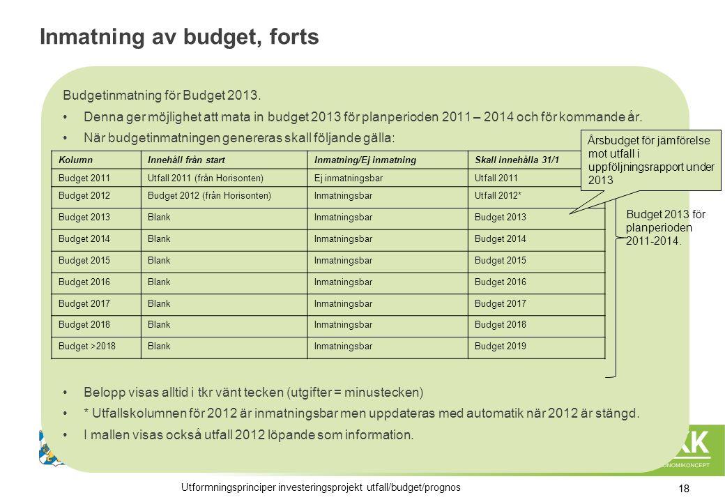 Inmatning av budget, forts Budgetinmatning för Budget 2013.