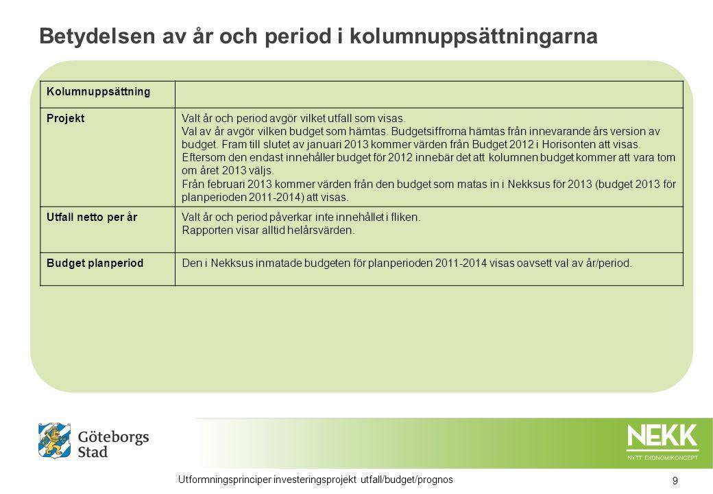 Betydelsen av år och period i kolumnuppsättningarna Utformningsprinciper investeringsprojekt utfall/budget/prognos 9 Kolumnuppsättning ProjektValt år och period avgör vilket utfall som visas.